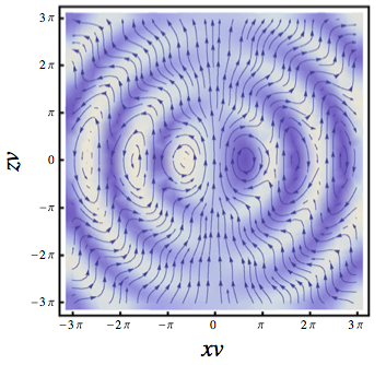 Three-dimensional spin–orbit coupling in a trap
