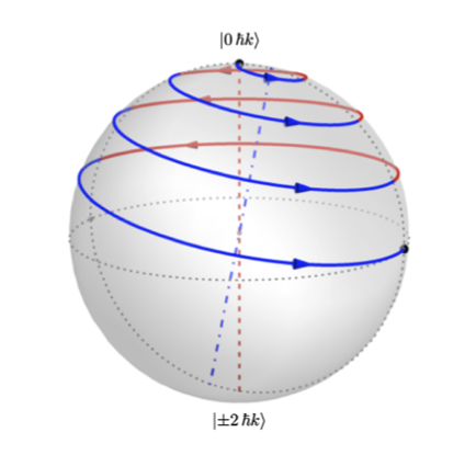 Precision Measurement of Transition Matrix Elements via Light Shift Cancellation