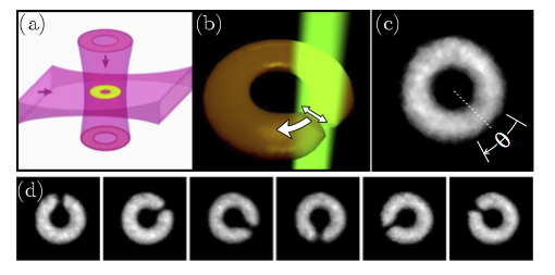 Driving Phase Slips in a Superfluid Atom Circuit with a Rotating Weak Link