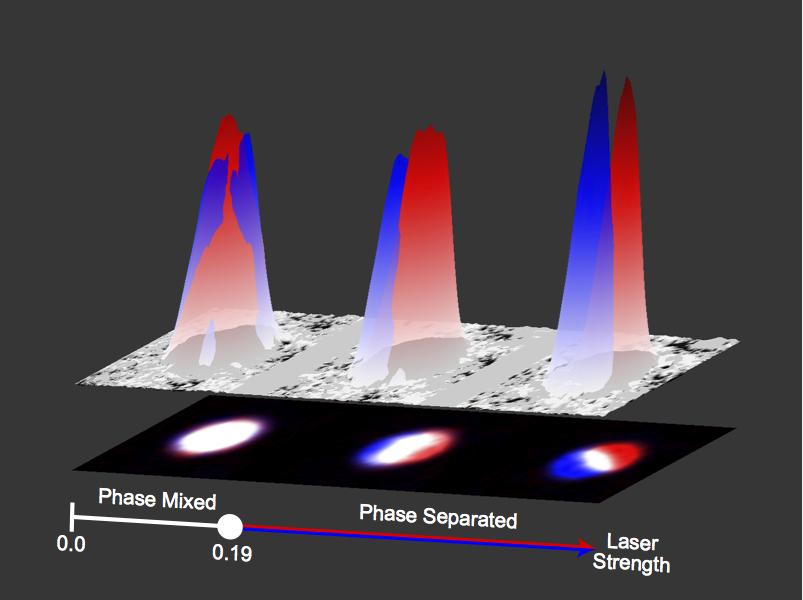 Spin-orbit-coupled Bose-Einstein condensates
