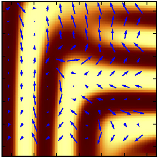 Position-dependent spin–orbit coupling for ultracold atoms