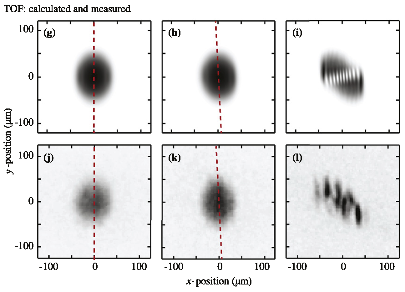 Gauge matters: observing the vortex-nucleation transition in a Bose condensate