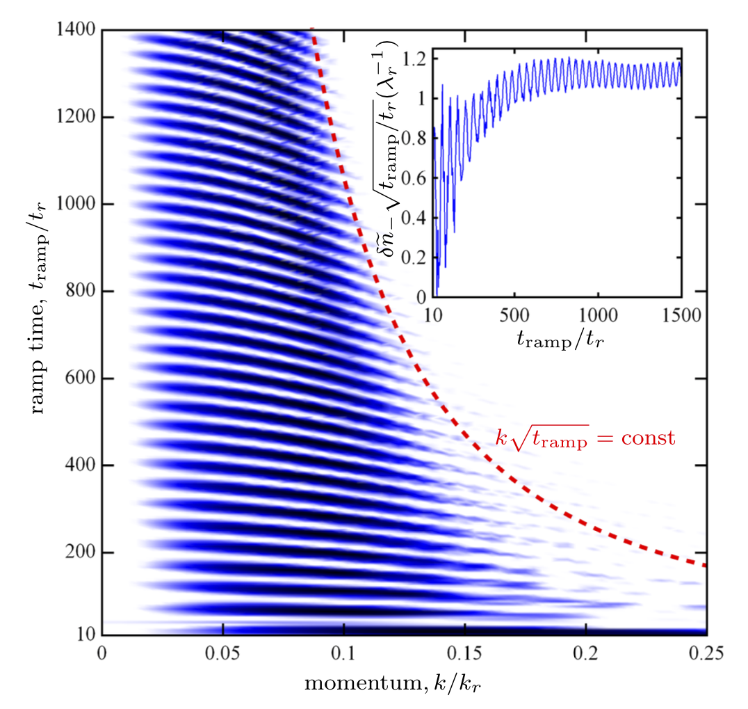 Dynamical Detection of Topological Phase Transitions in Short-Lived Atomic Systems