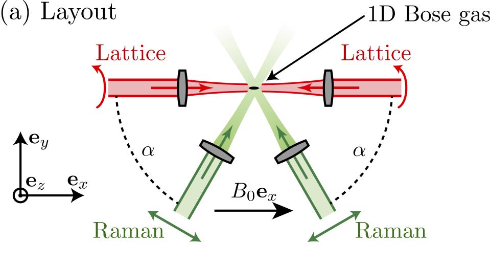 Semisynthetic zigzag optical lattice for ultracold bosons