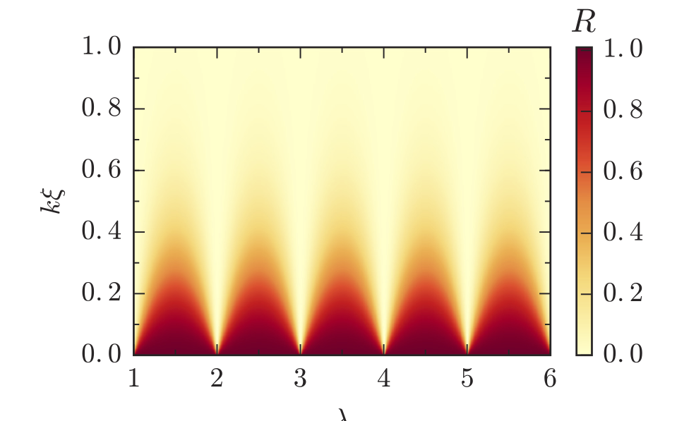 Kinetic theory of dark solitons with tunable friction