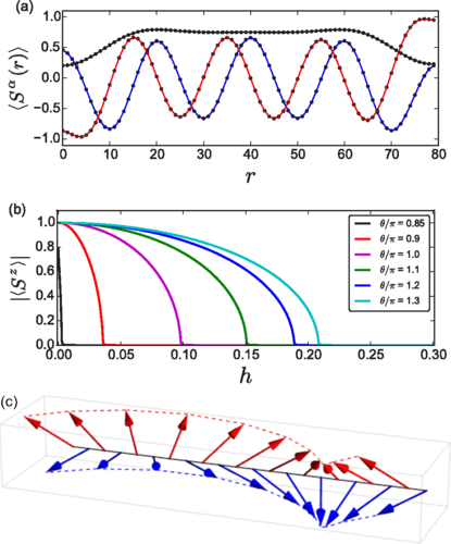 Strong-coupling phases of the spin-orbit-coupled spin-1 Bose-Hubbard chain: Odd-integer Mott lobes and helical magnetic phases