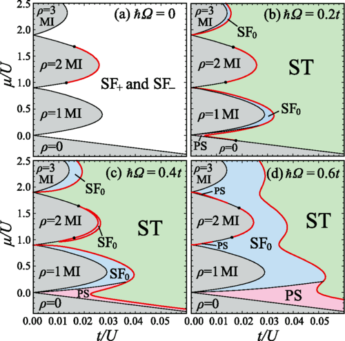 Quantum phases of two-component bosons with spin-orbit coupling in optical lattices