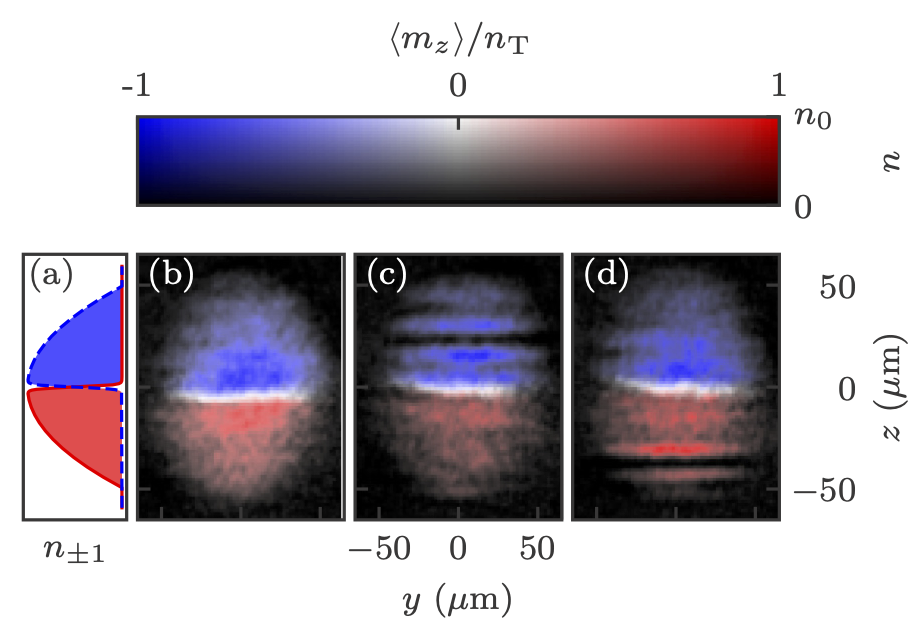 Creating solitons with controllable and near-zero velocity in Bose-Einstein condensates