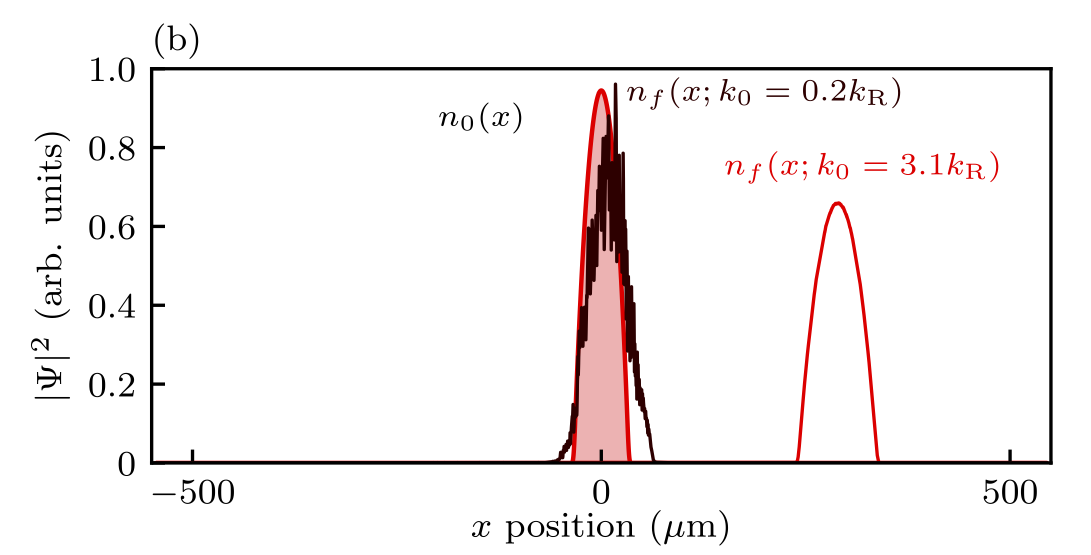 Enhanced transport of spin-orbit-coupled Bose gases in disordered potentials