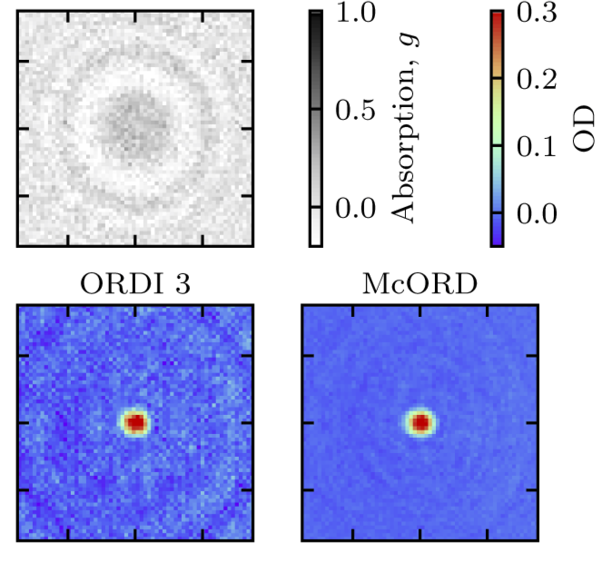 Multiple-camera defocus imaging of ultracold atomic gases